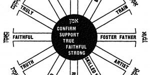 从希伯来文看【阿们】的含义